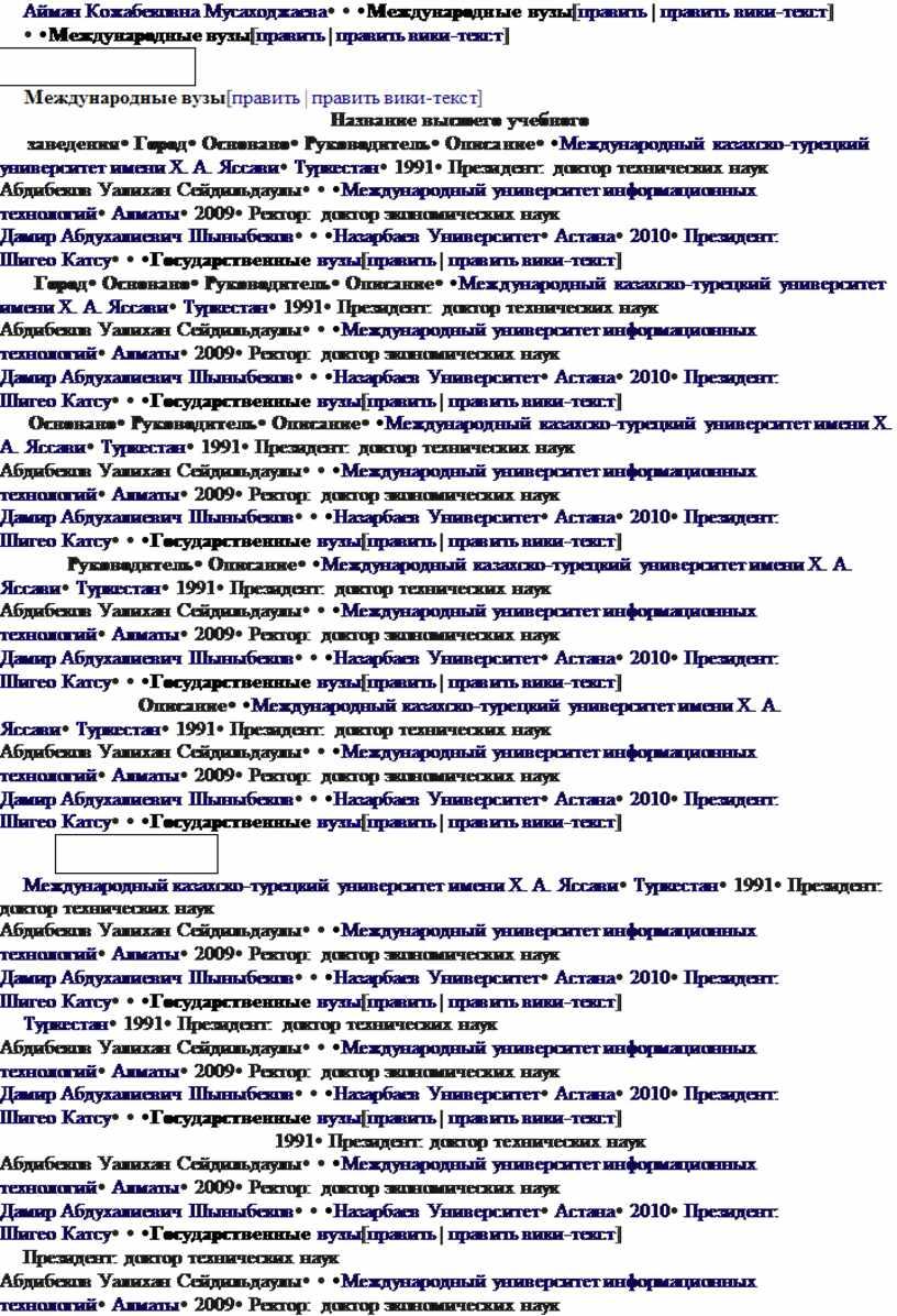 Айман Кожабековна Мусаходжаева