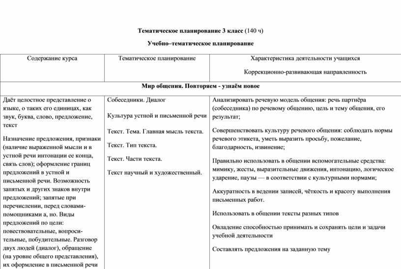 Тематическое планирование 3 класс (140 ч)