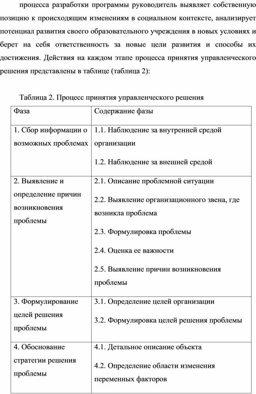 Действия на каждом этапе процесса принятия управленческого решения представлены в таблице (таблица 2):