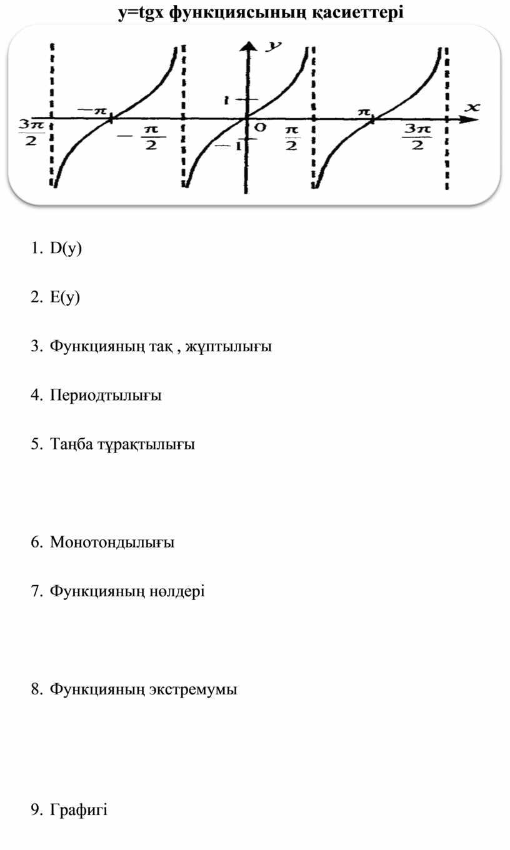 D(y) 2. E(y) 3. Функцияның тақ , жұптылығы 4
