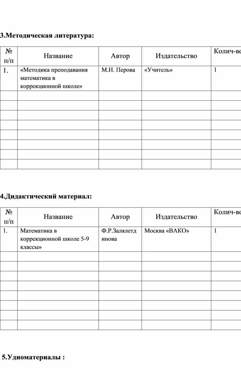 Методическая литература: № п/п