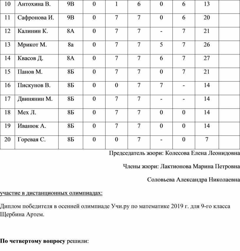 Антохина В. 9В 0 1 6 0 6 13 11