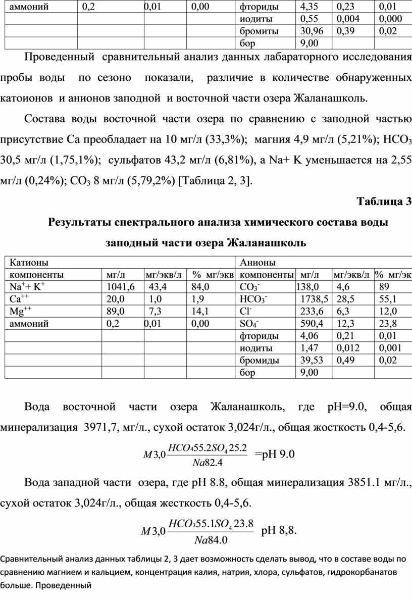 Проведенный сравнительный анализ данных лабараторного исследования пробы воды по сезоно показали, различие в количестве обнаруженных катоионов и анионов заподной и восточной части озера