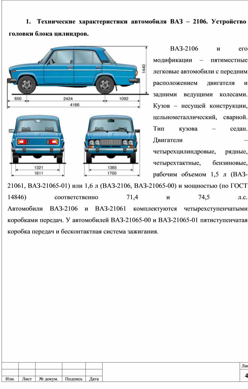 Технические характеристики автомобиля