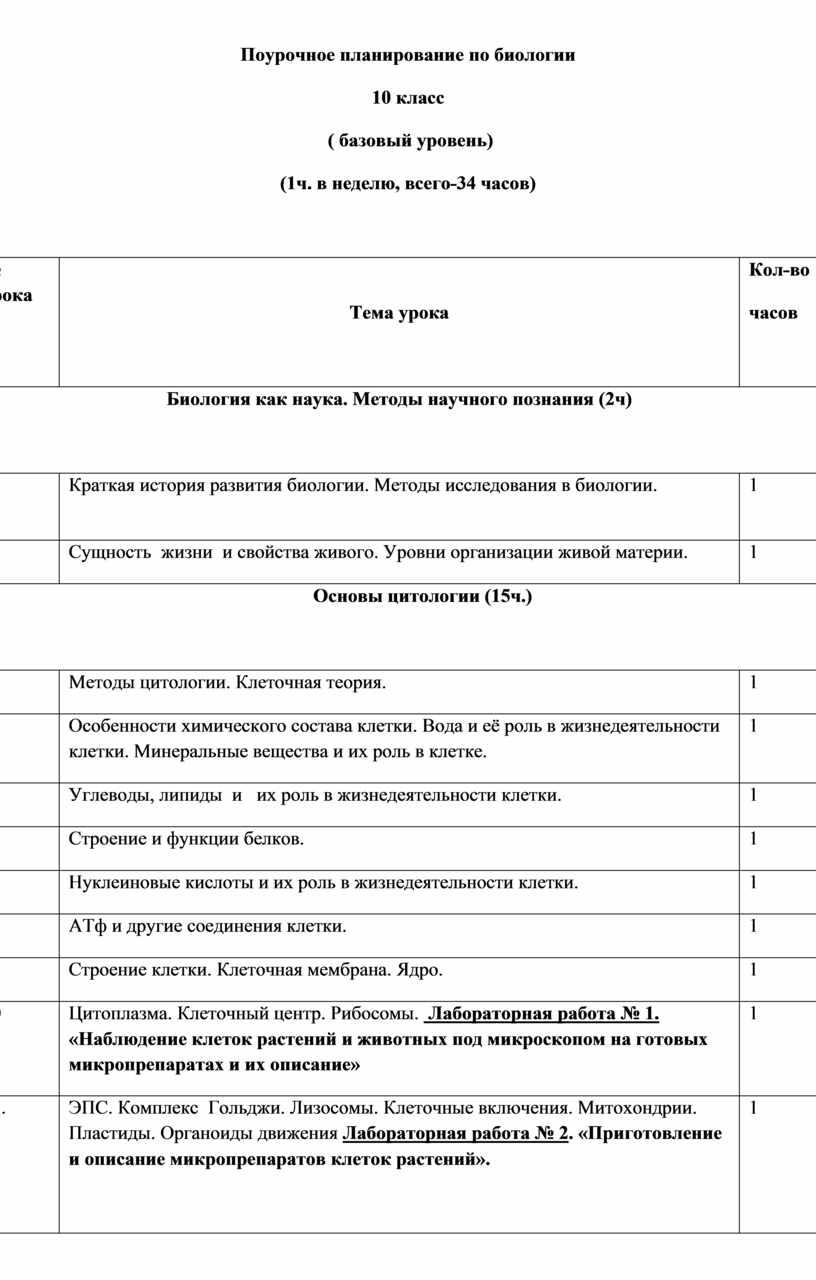 Поурочное планирование по биологии 10 класс ( базовый уровень) (1ч