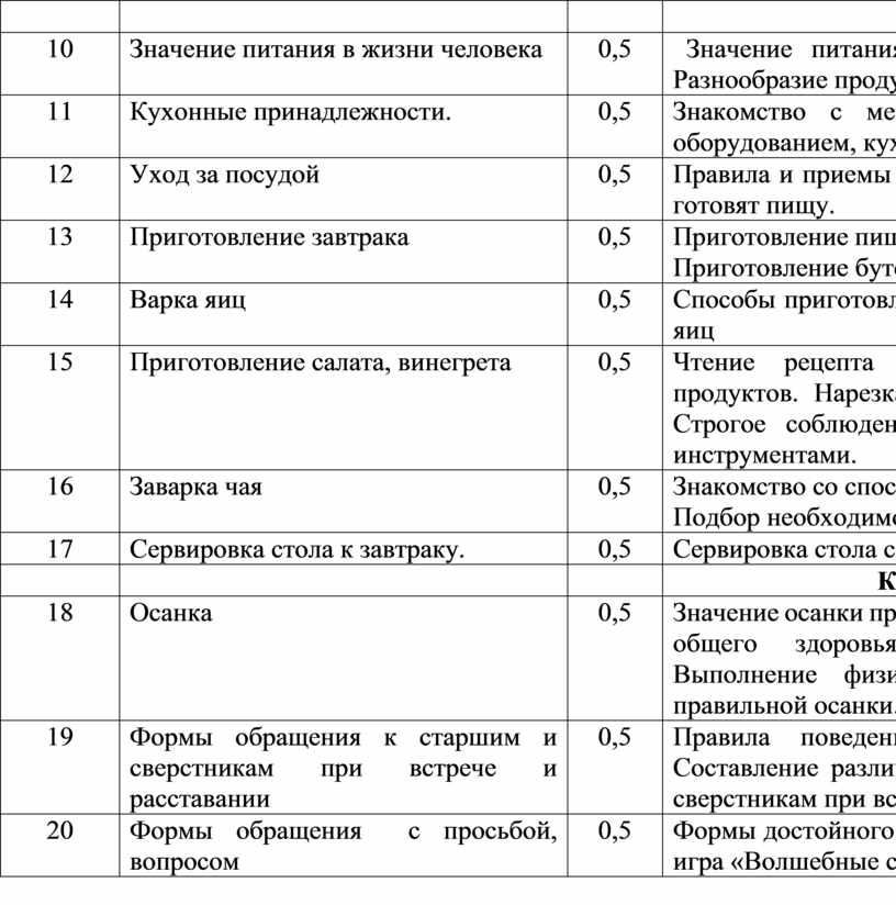 Питание 10