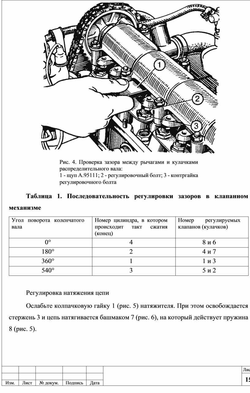 Таблица 1. Последовательность регулировки зазоров в клапанном механизме