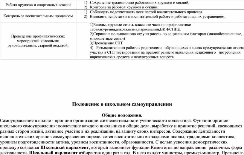 Работа кружков и спортивных секций 1)