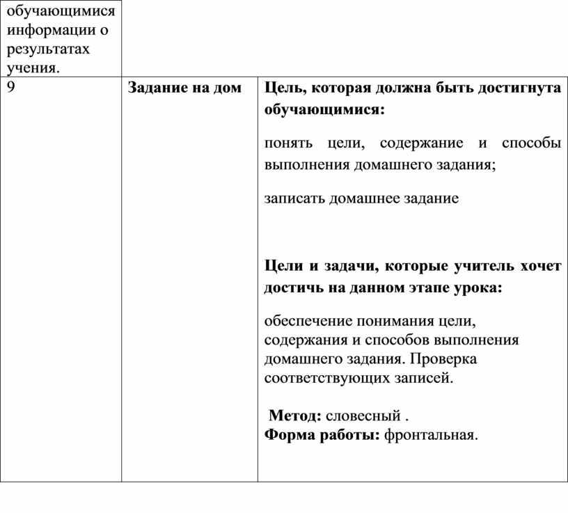 Задание на дом Цель, которая должна быть достигнута обучающимися: понять цели, содержание и способы выполнения домашнего задания; записать домашнее задание