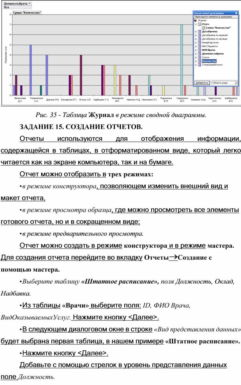 Рис. 35 - Таблица Журнал в режиме сводной диаграммы