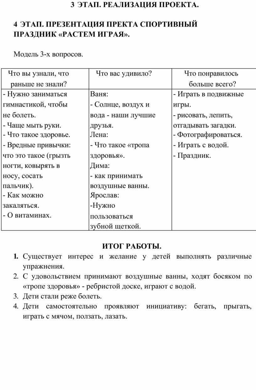 ЭТАП. РЕАЛИЗАЦИЯ ПРОЕКТА. 4