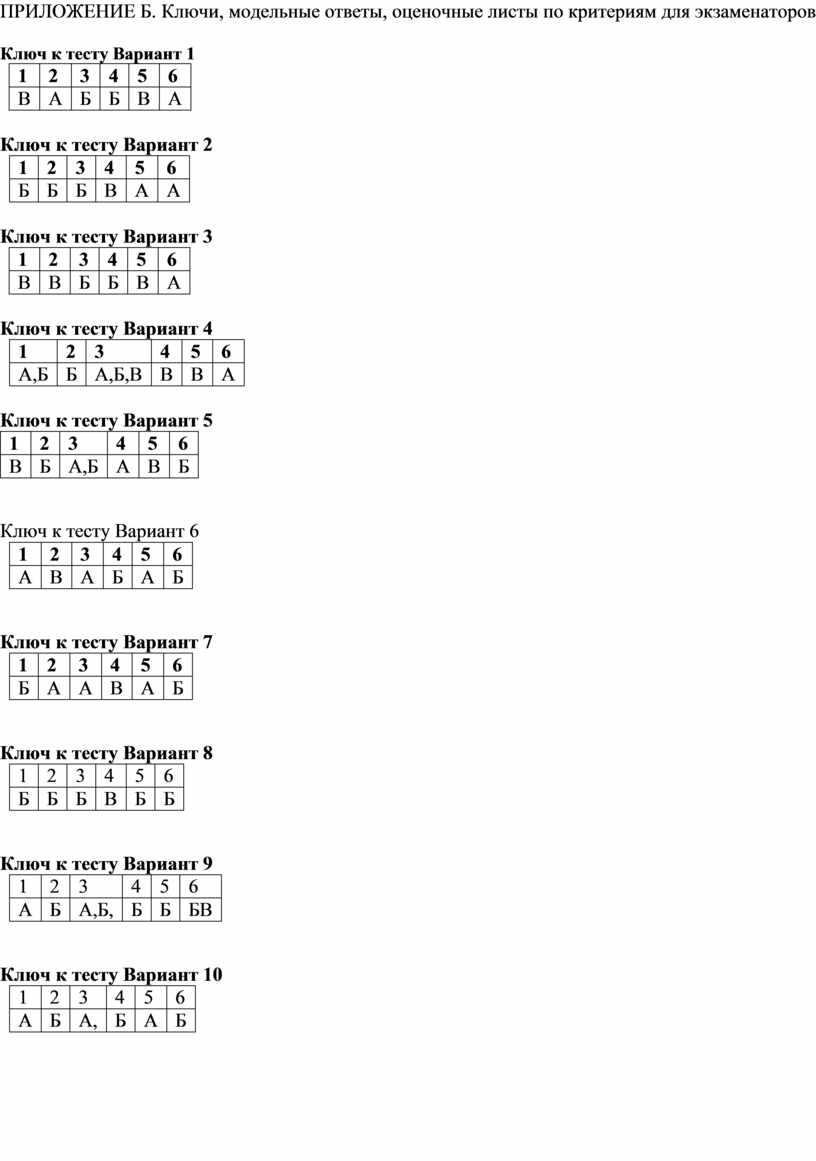 ПРИЛОЖЕНИЕ Б. Ключи, модельные ответы, оценочные листы по критериям для экзаменаторов