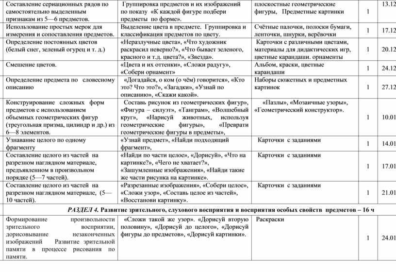 Составление сериационных рядов по самостоятельно выделенным признакам из 5—6 предметов