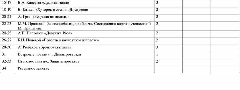 В.А. Каверин «Два капитана» 3 18-19