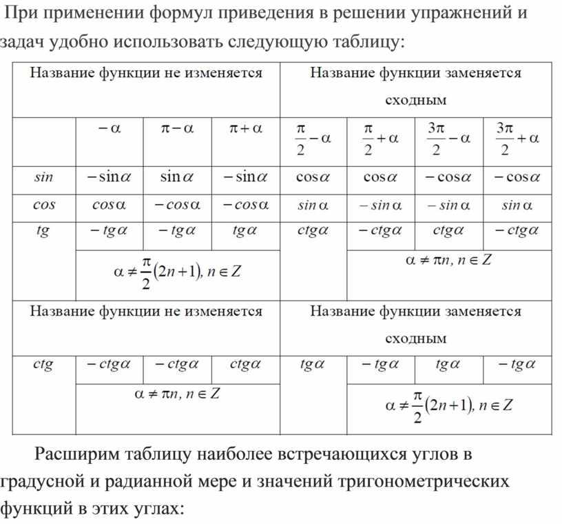 При применении формул приведения в решении упражнений и задач удобно использовать следующую таблицу: