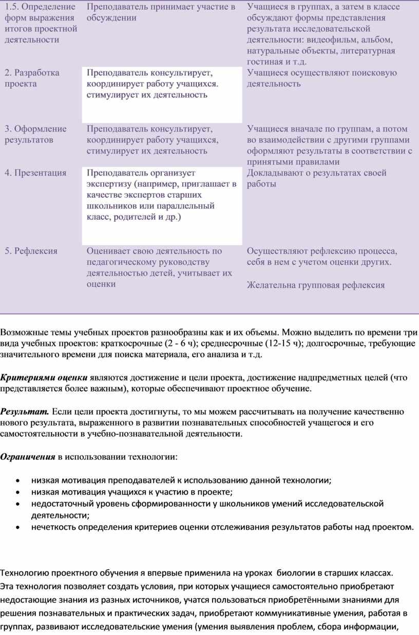 Определение форм выражения итогов проектной деятельности