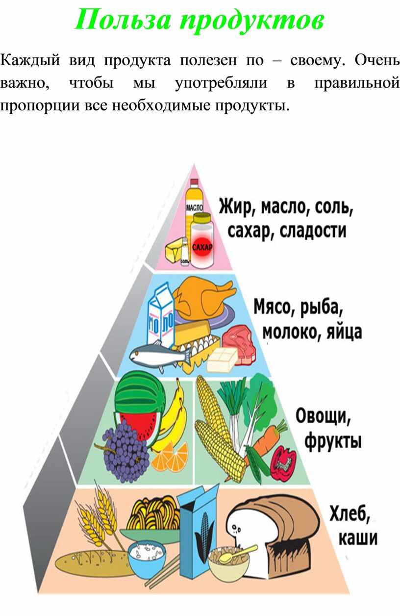 Польза продуктов Каждый вид продукта полезен по – своему