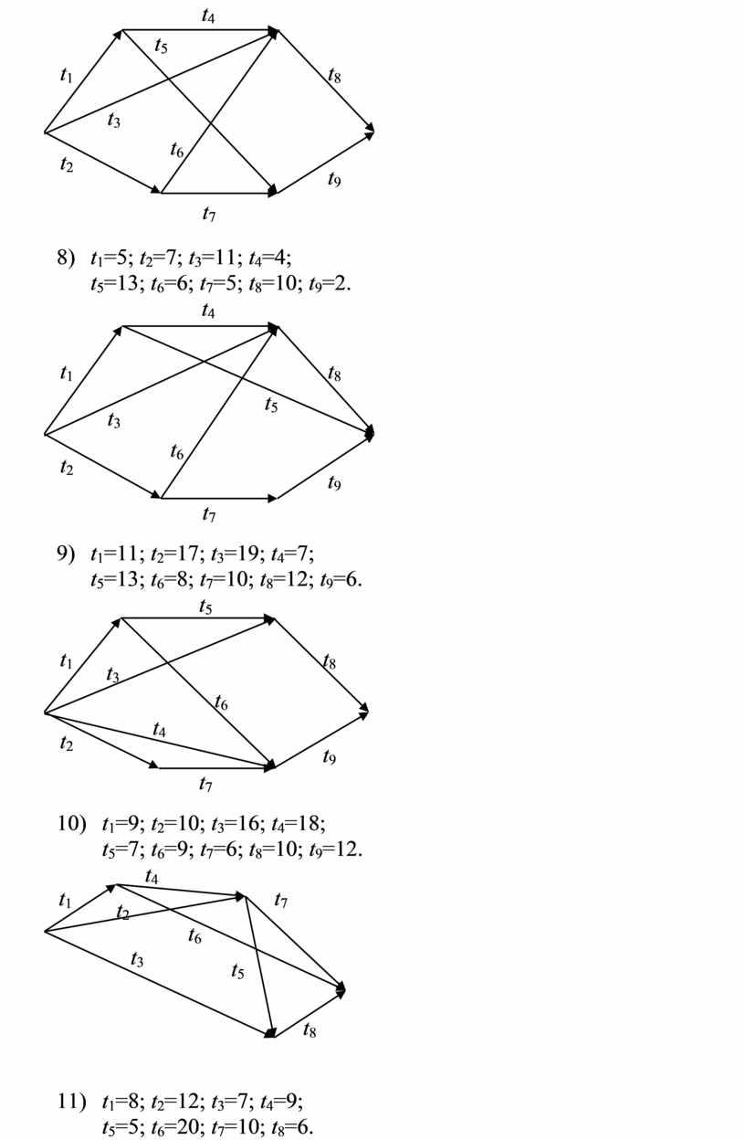 8) t 1 =5; t 2 =7; t 3 =11; t 4 =4; t 5 =13; t 6 =6; t 7 =5; t 8 =10;…