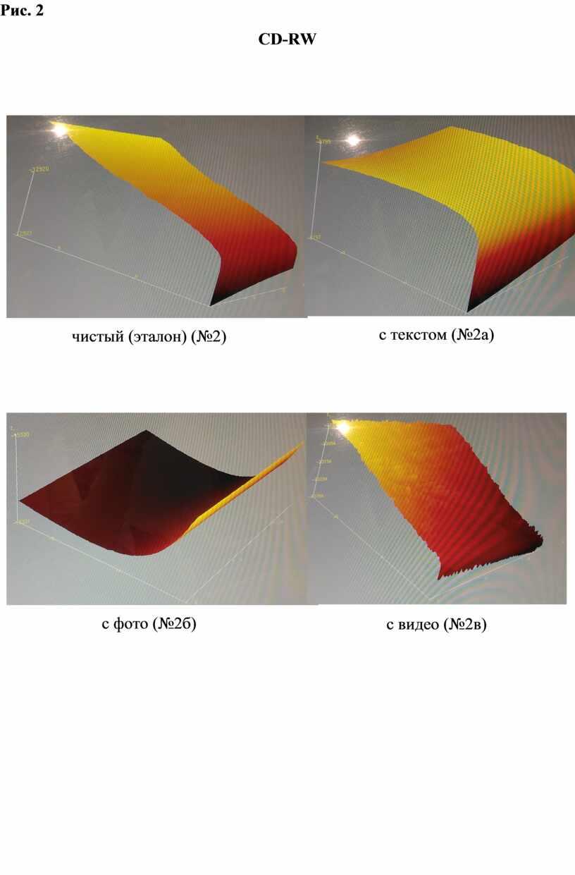 Рис. 2 CD-RW чистый (эталон) (№2) с текстом (№2а) с фото (№2б) с видео (№2в)