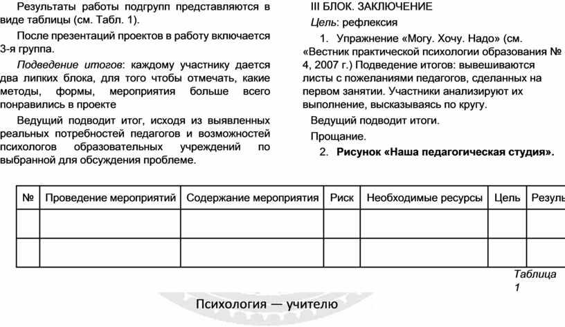 Результаты работы подгрупп представляются в виде таблицы (см