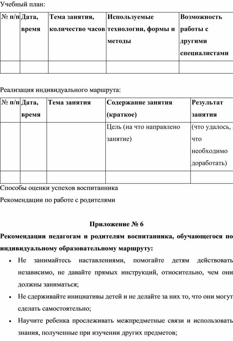 Учебный план: № п/п