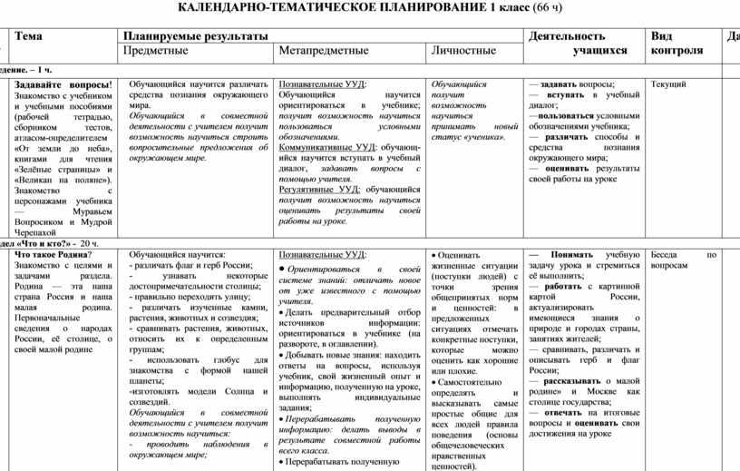 КАЛЕНДАРНО-ТЕМАТИЧЕСКОЕ ПЛАНИРОВАНИЕ 1 класс (66 ч) № урока
