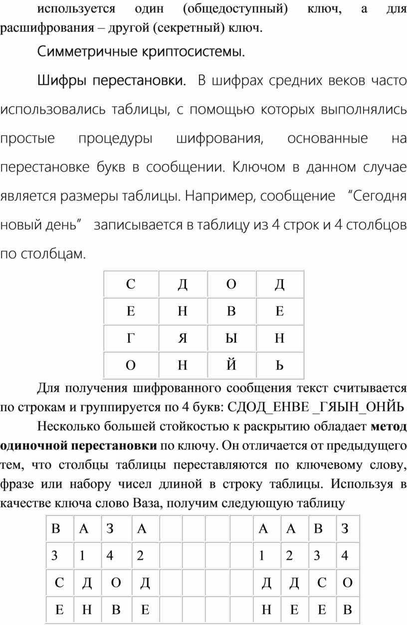 Симметричные криптосистемы. Шифры перестановки