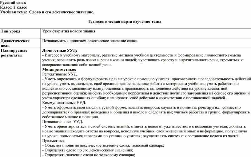 Русский язык Класс: 2 класс