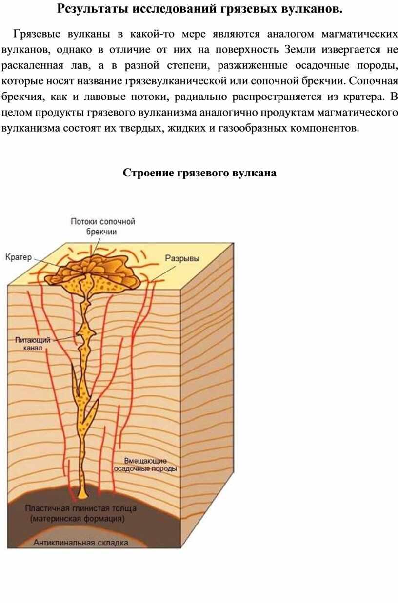 Результаты исследований грязевых вулканов