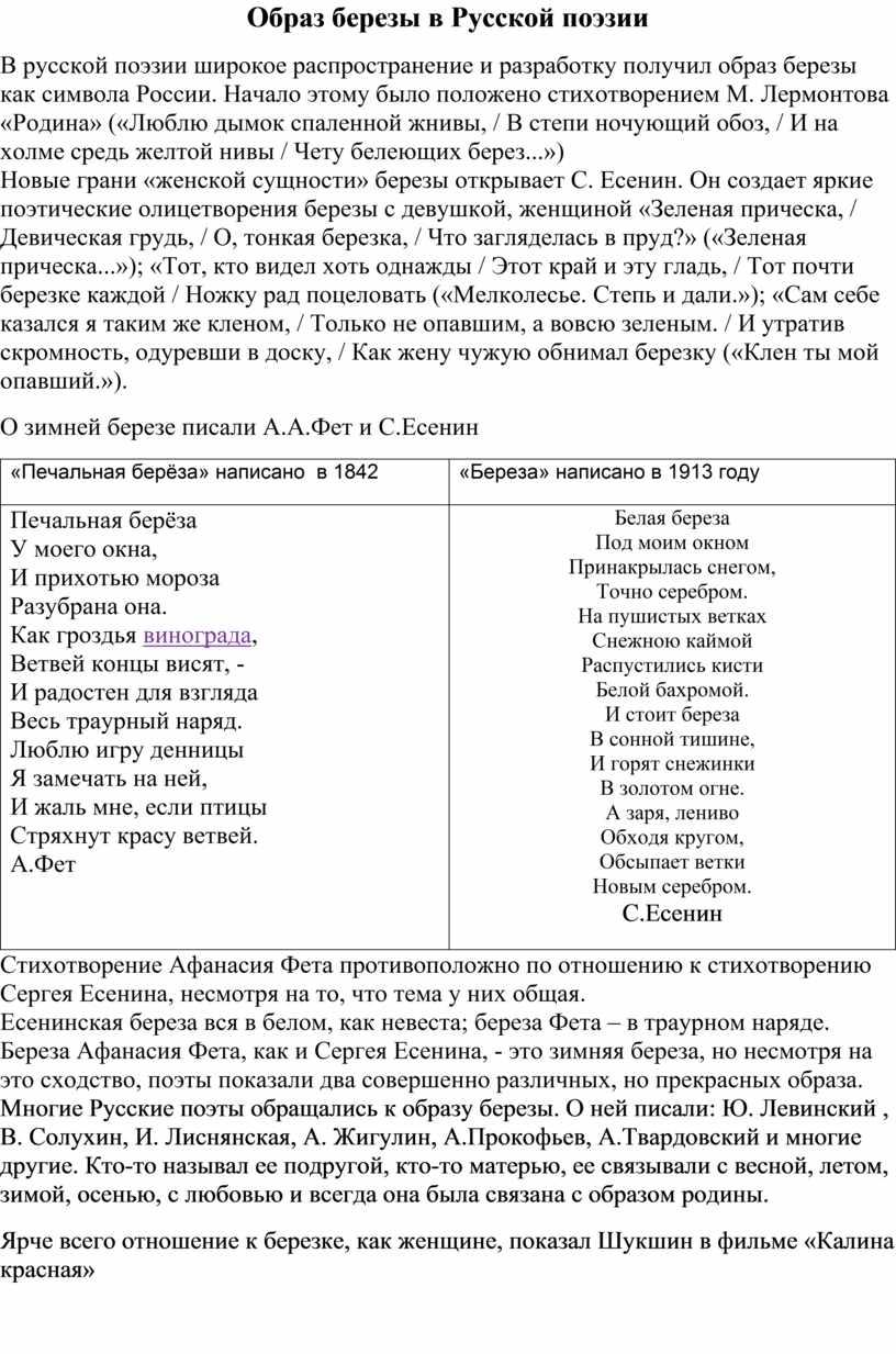 Образ березы в Русской поэзии
