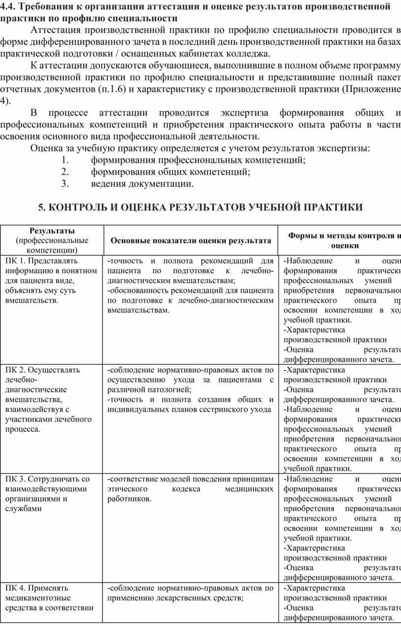 Требования к организации аттестации и оценке результатов производственной практики по профилю специальности
