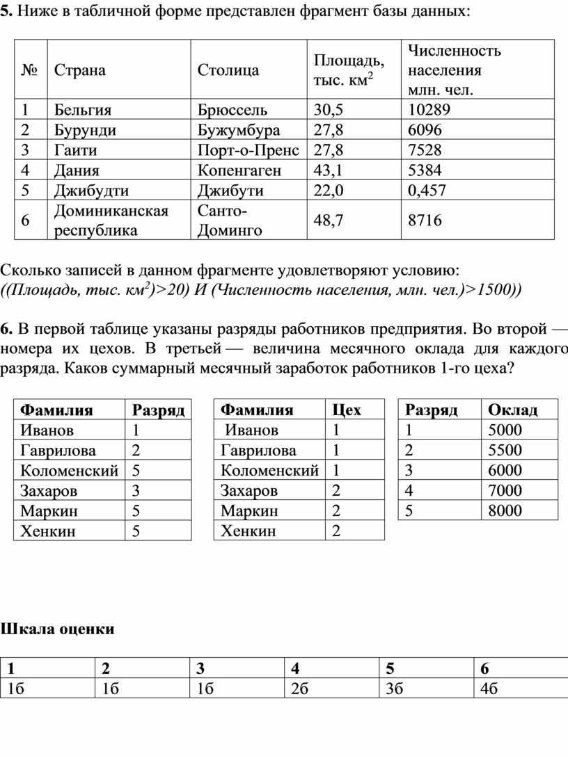 Ниже в табличной форме представлен фрагмент базы данных: №