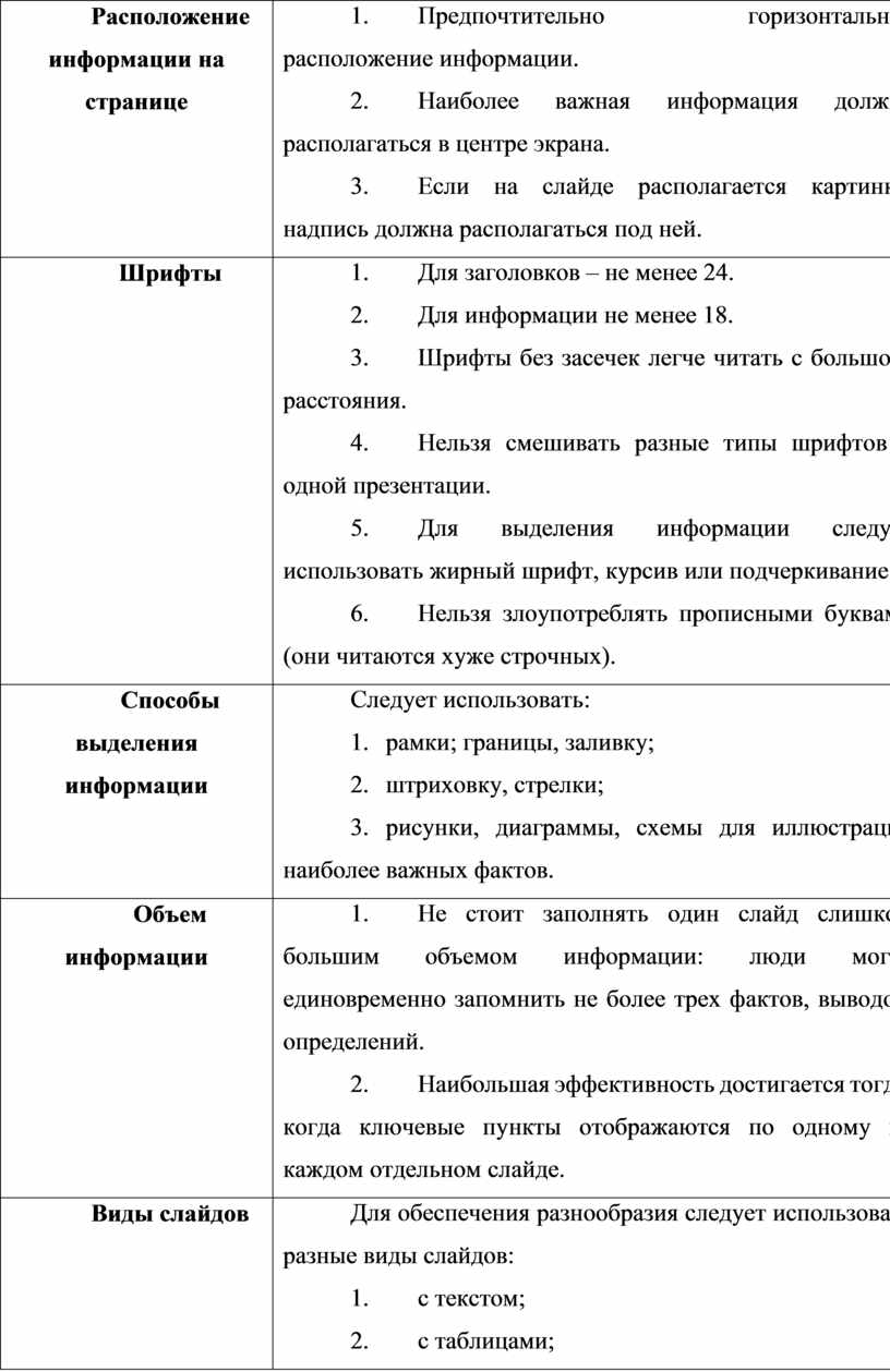 Расположение информации на странице 1