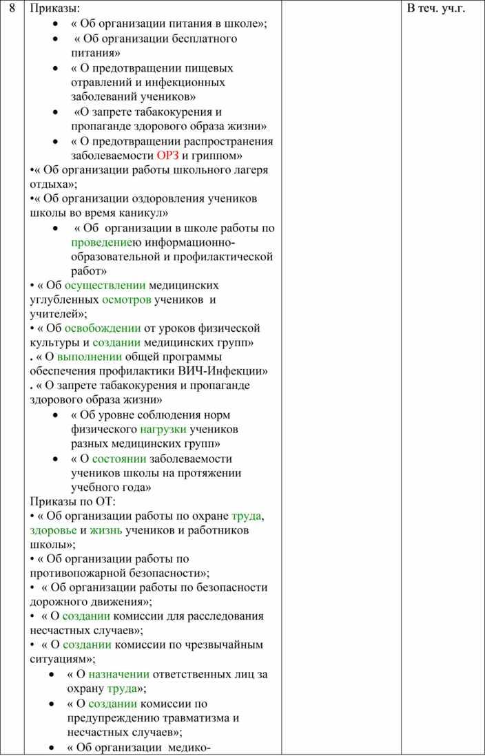 """Приказ """"О паспорте здоровья"""""""