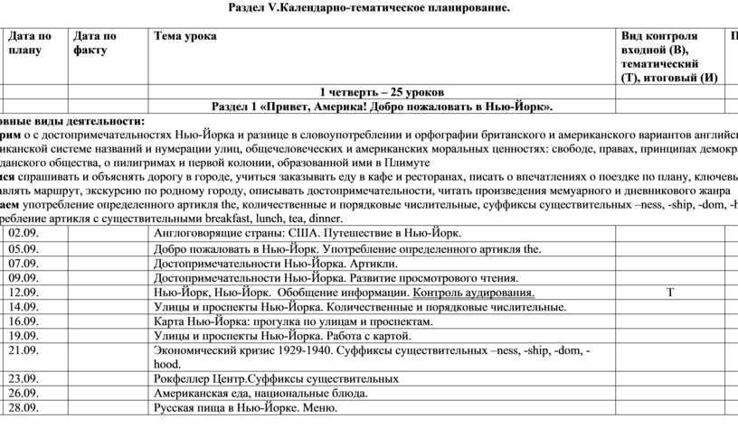 Раздел V .Календарно-тематическое планирование