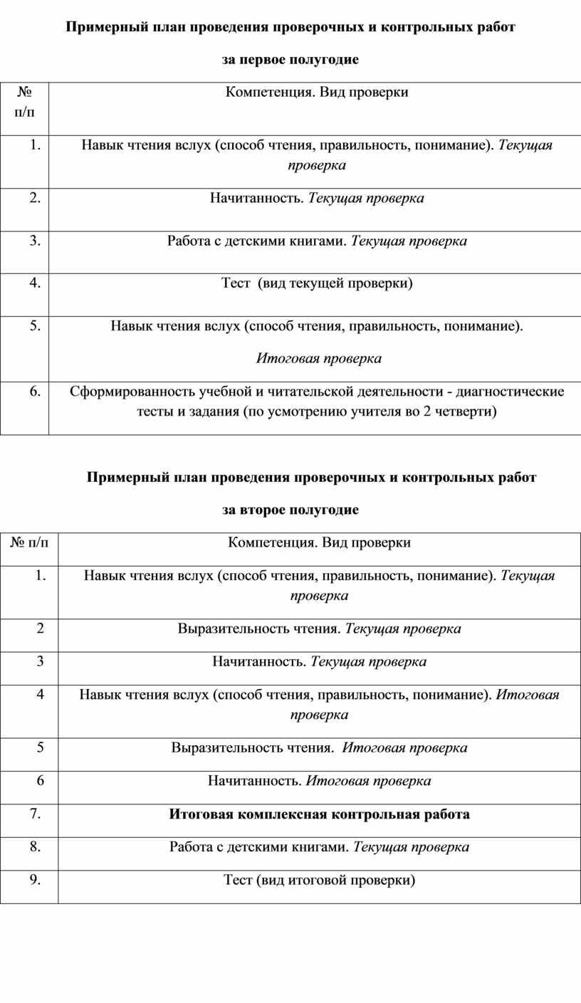 Примерный план проведения проверочных и контрольных работ за первое полугодие № п/п