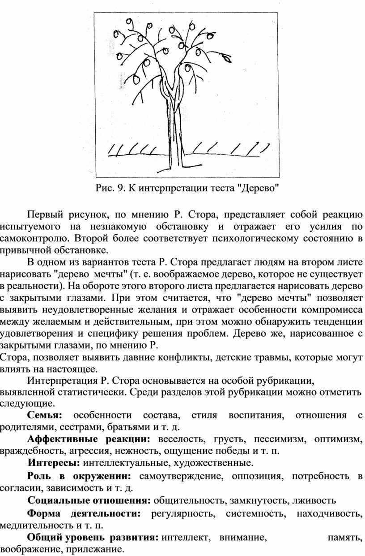 """Рис. 9. К интерпретации теста """"Дерево"""""""