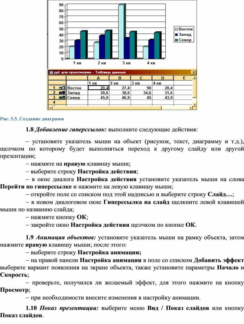 Рис. 5.5. Создание диаграмм 1