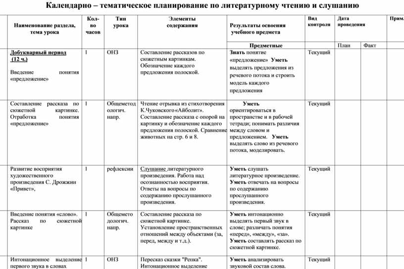 Календарно – тематическое планирование по литературному чтению и слушанию №