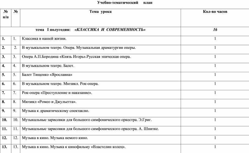 Учебно-тематический план № п/п №