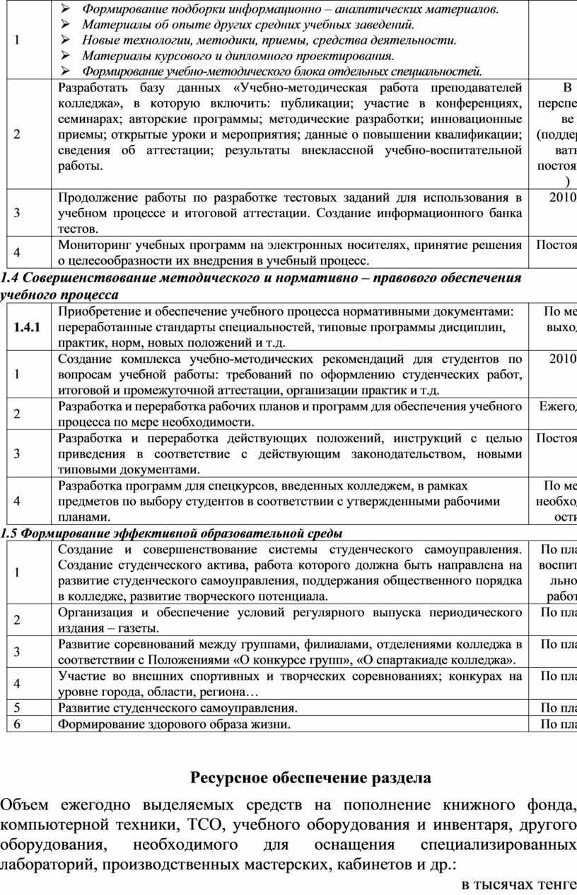 Формирование подборки информационно – аналитических материалов