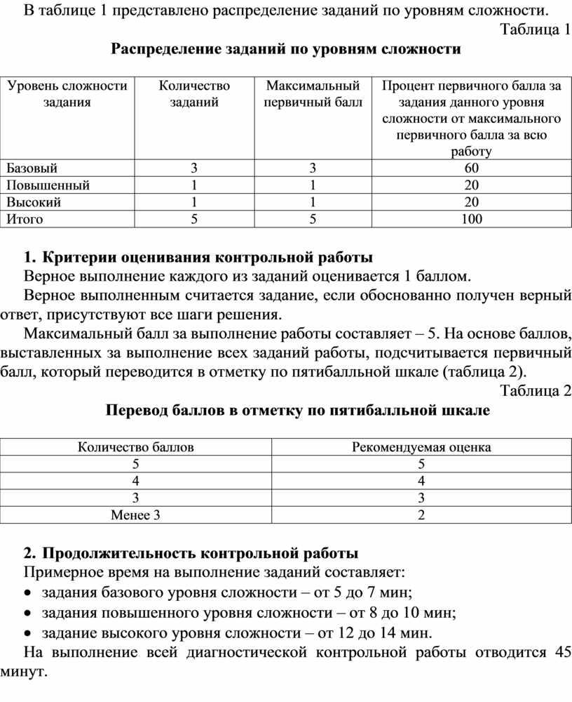 В таблице 1 представлено распределение заданий по уровням сложности