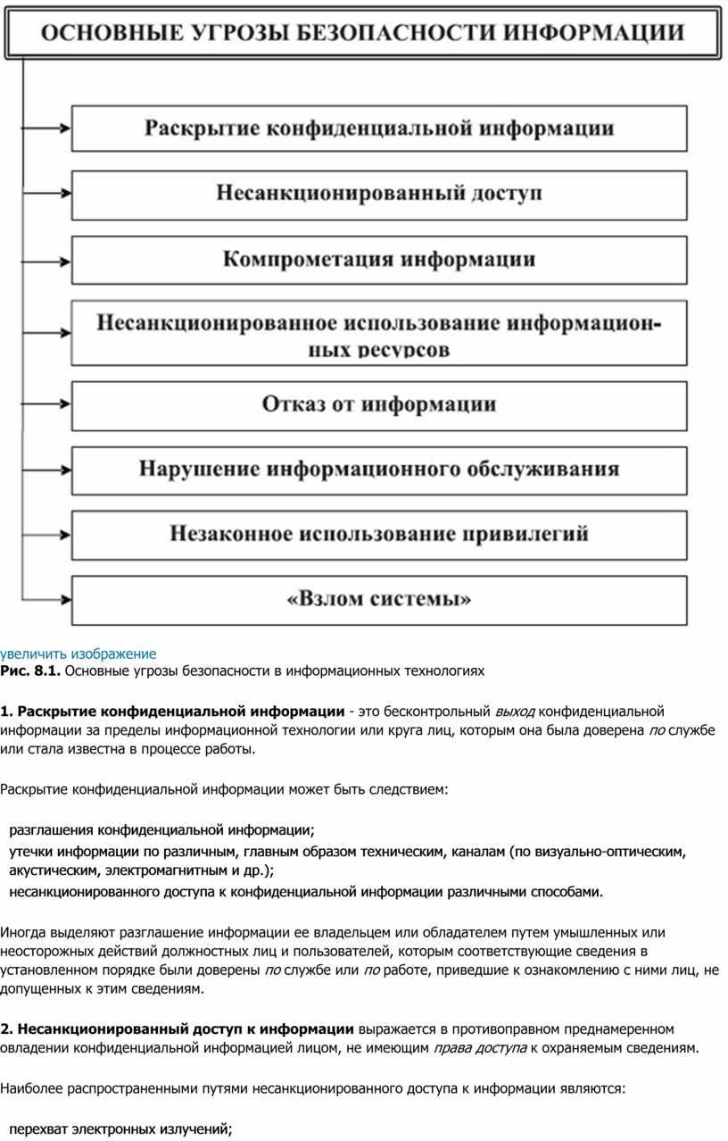 Рис. 8.1. Основные угрозы безопасности в информационных технологиях 1
