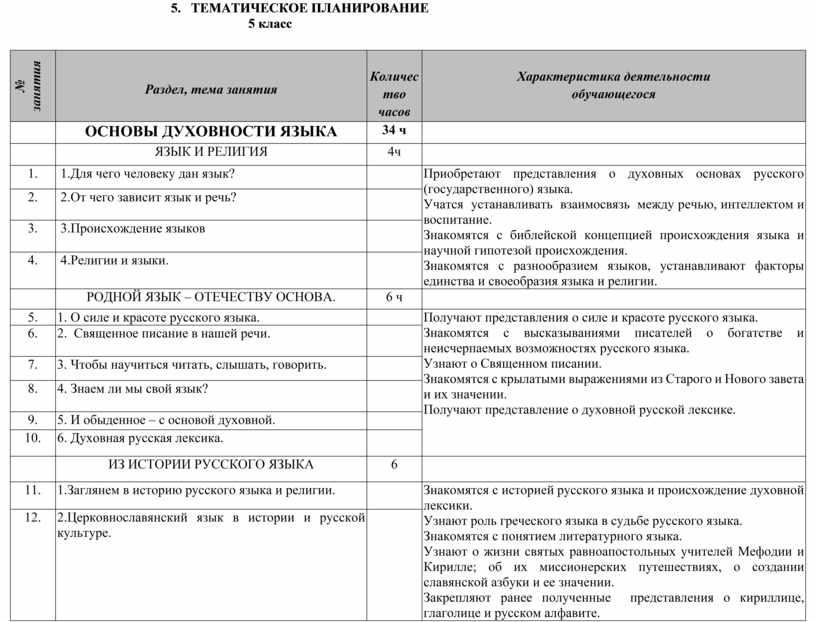 ТЕМАТИЧЕСКОЕ ПЛАНИРОВАНИЕ 5 класс № занятия