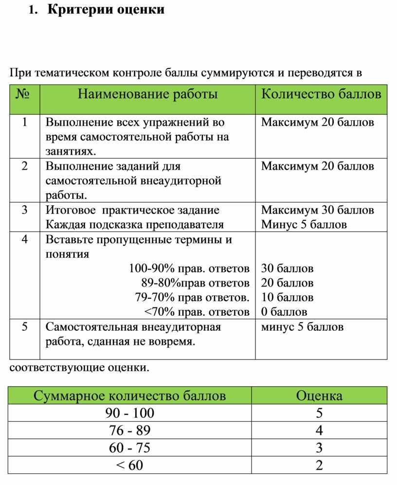 Критерии оценки №