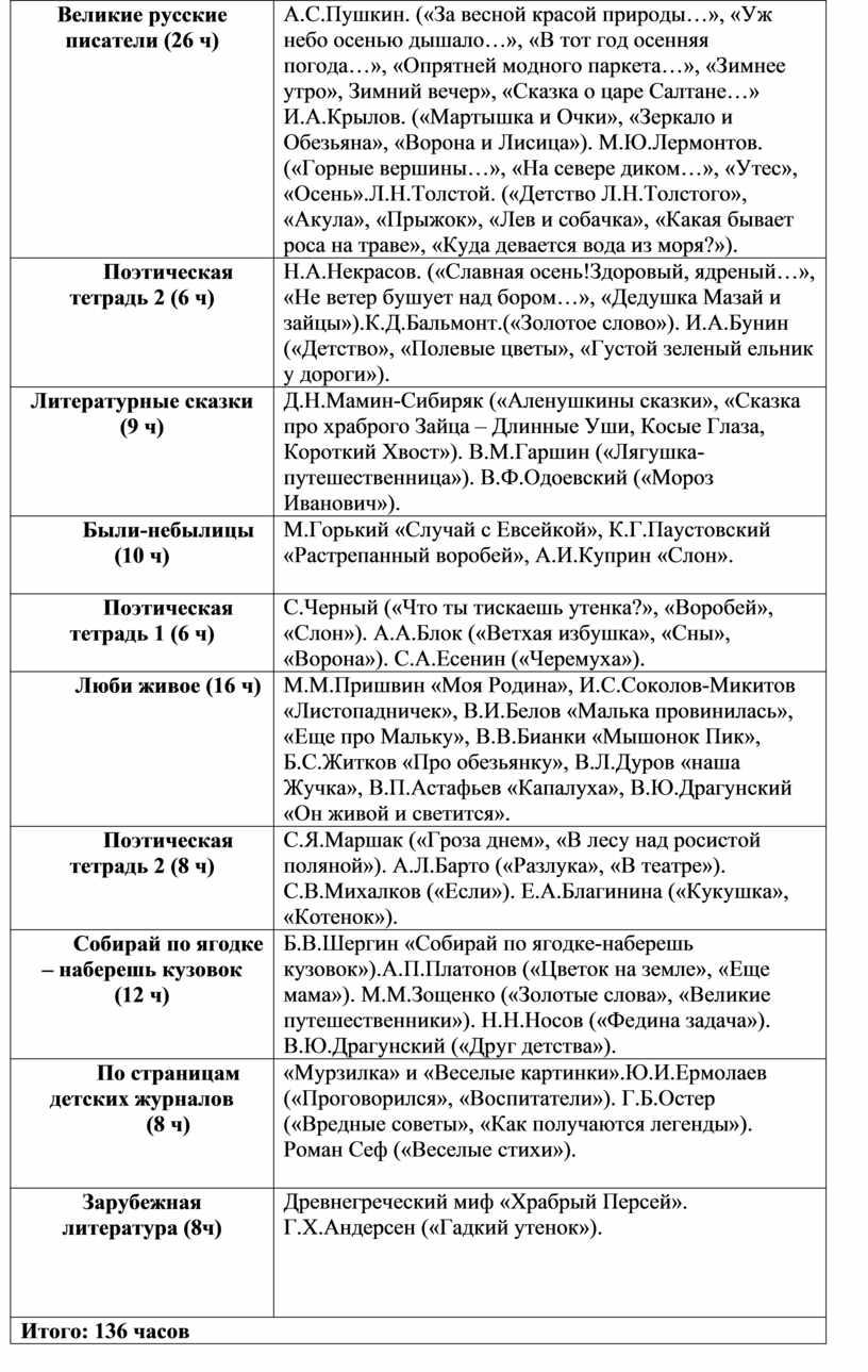 Великие русские писатели (26 ч)