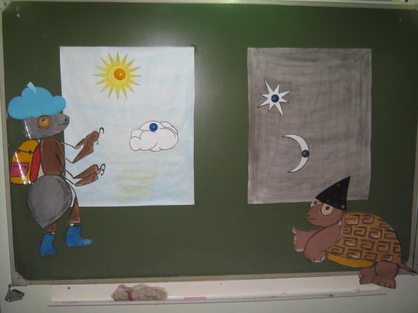 """Конспект урока по окружающему миру на тему """"Что у нас над головой"""" (1 класс, окружающий мир)"""