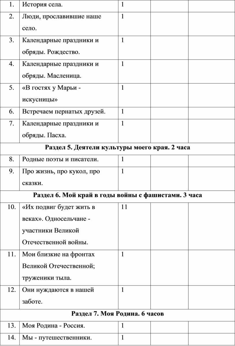 История села. 1 2