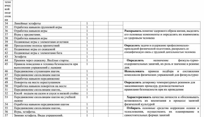 Линейные эстафеты 1 35