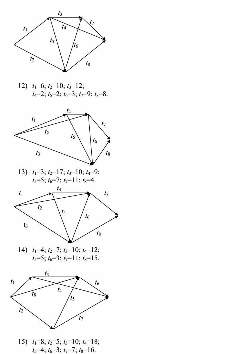 12) t 1 =6; t 2 =10; t 3 =12; t 4 =2; t 5 =2; t 6 =3; t 7 =9; t 8 =8…